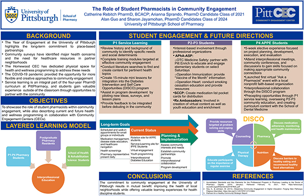 The Role of Student Pharmacists in Community Engagement poster