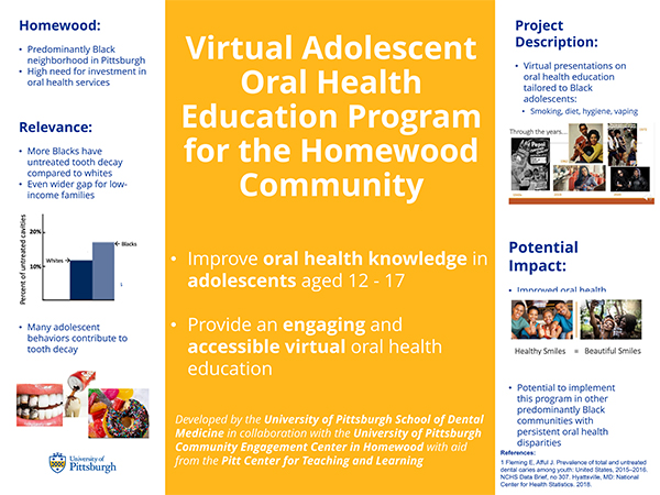 Virtual Adolescent Oral Health Education Program for the Homewood Community poster